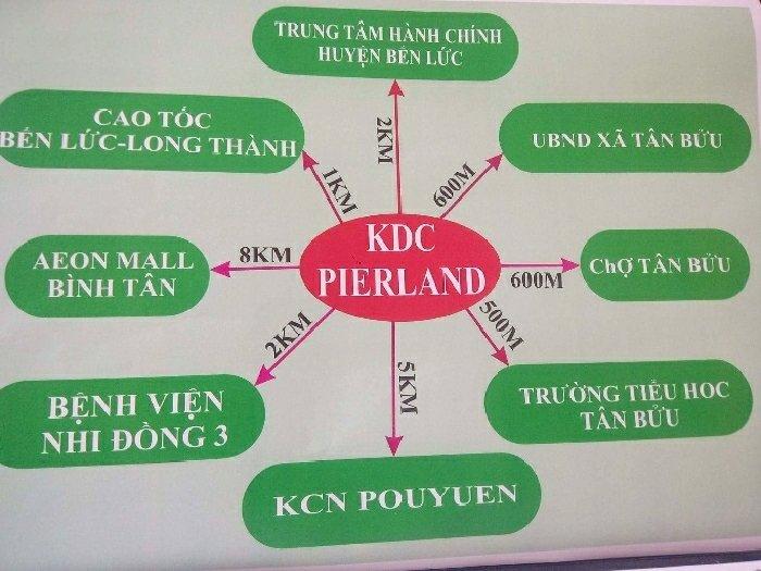Bán 19 lô đất nền dự án KDC Pier Land