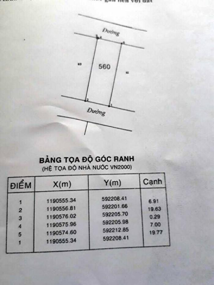 Nhà cần bán gấp giá thấp có thể thương lượng