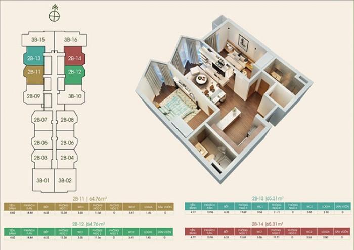 mô phỏng nội thất và bài trí căn hộ