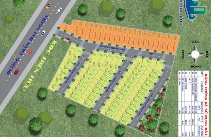 Dự án đất nền mặt tiền đường Trần Đại Nghĩa huyện Bình chánh