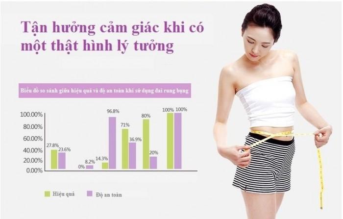 Máy massage giảm béo,máy massage cầm tay,đai đeo massage rung nóng giảm cân,máy massage 11 đầu