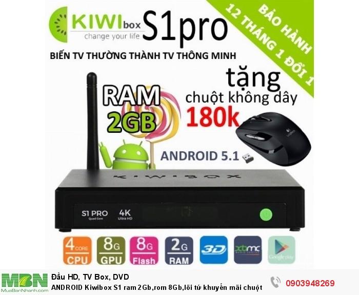 Kiwibox S1 Pro mua tại Điện Máy Hải được khuyến mãi chuột không dây cao cấp Kiwi S183 trị giá 100K5