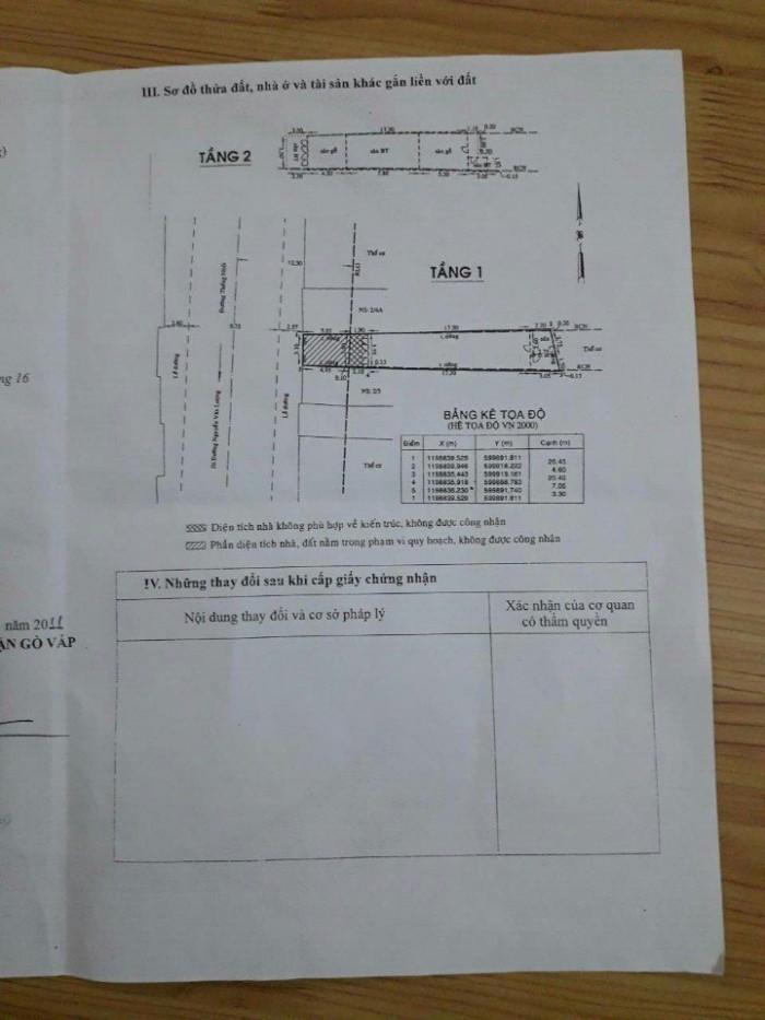 Bán nhà mặt tiền đường Thống Nhất, phường 16, quận Gò Vấp, 3,3 x 20,4m, 1 Trệt + 1 Lầu