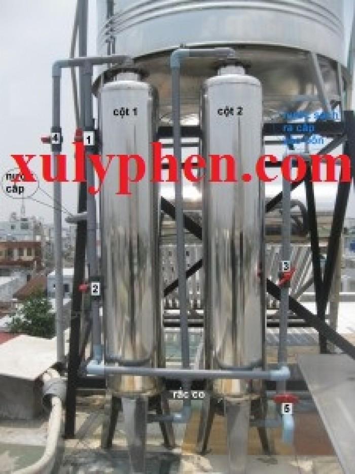 Hệ thống xử lý nước giếng phèn0