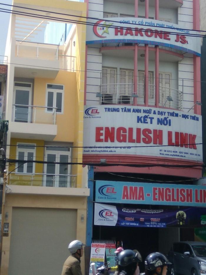 Mặt bằng cho thuê đường Nguyễn Văn Lượng