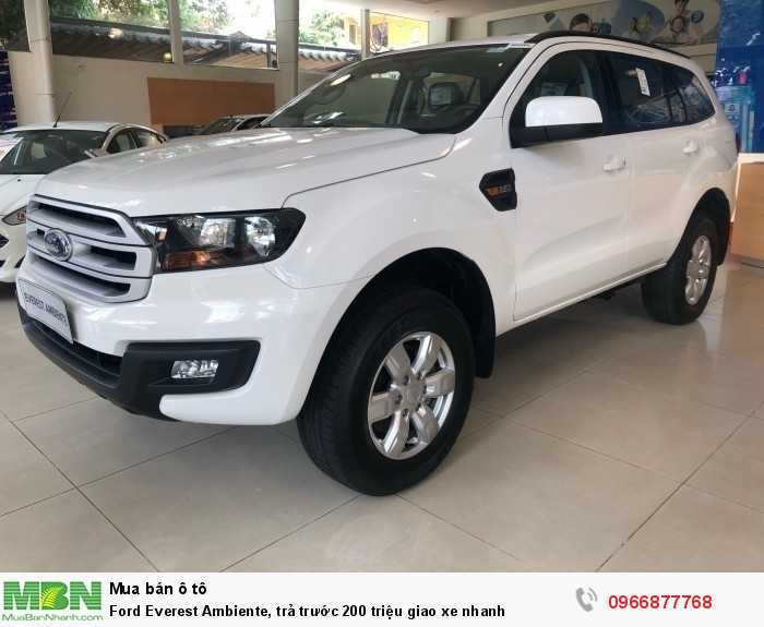 Ford Everest Titanium 2.0L 4x4 - Hotline: 0966877768 (24/24)
