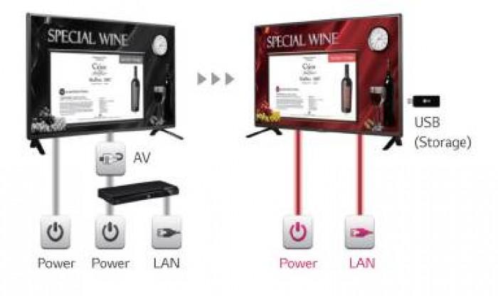 Kết nối một cách đơn giản: với sự hỗ trợ thêm tùy chọn thiết bị thu tín hiệu Wi-Fi, việc truyền tải các nội dung quảng cáo được đơn giản hóa hơn. Bằng cách loại bỏ yêu cầu phải sử dụng một bộ media player gắn ngoài và các cáp Ethernet/RS-232C, tổng giá trị đầu tư để sở hữu hệ thống được cắt giảm đáng kể.3