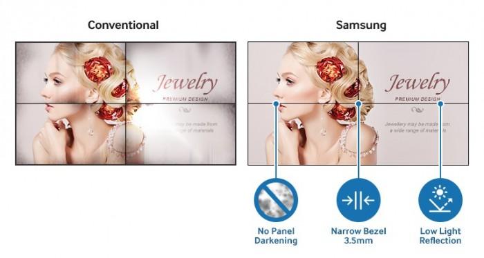 Chất lượng được tăng cường của tấm nền dành cho màn hình ghép Videowall dòng UDE-A nâng tầm trải nghiệm và thông điệp hình ảnh qua một bộ lọc làm rõ hình ảnh cực nét. Được thiết kế với viền màn hình siêu mỏng (2.3mm ở viền trên và bên trái, 1.2mm cho viến phải và cạnh đáy). Đây là viền màn hình mỏng nhất trong ngành công nghiệp màn hình ghép Videowall, màn hình tạo ra trải nghiệm hình ảnh liền mạch, giúp người xem tập trung vào nội dung trình chiếu thay vì để ý đến màn hình.3