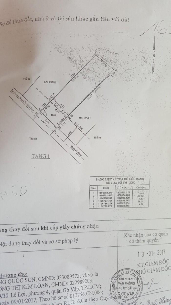 bán nhà hẻm Nguyễn Thái Sơn P4 GV 72m2