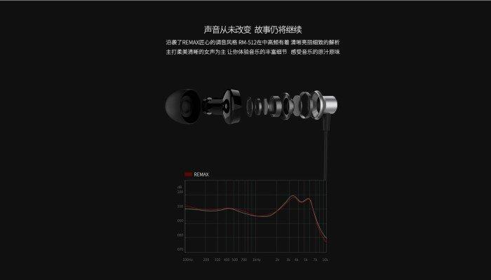 Tai Nghe nhét tai Remax RM-512 được áp dụng công nghệ cô lập tiếng ồn xung quanh r...
