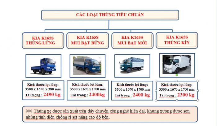 Giá xe tải Thaco KIA 165 , Kia 2,4 tấn, giá xe tải kia 2 tấn 4 rẻ nhất 7