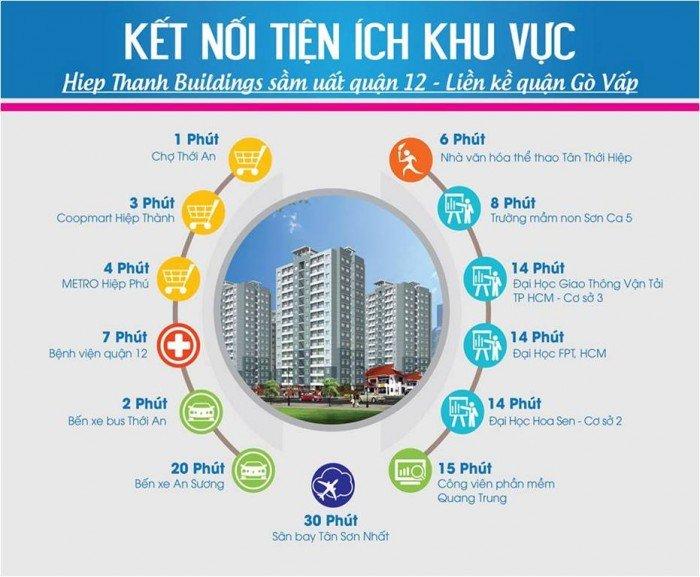 Căn hộ cao cấp Hiệp Thành Buildings, giá cực sốc, ưu đãi đặc biệt khai xuân 2018