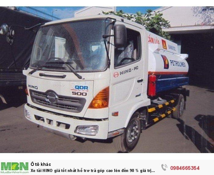 Xe tải HINO giá tốt nhất hỗ trơ trả góp cao lên đến 90 % giá trị xe 2