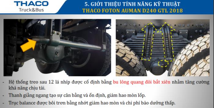 Xe ben 3 chân Auman D240 GTL Vũng Tàu- trả góp lãi suất thấp- xe ben 15 tấn- xe ben giá tốt