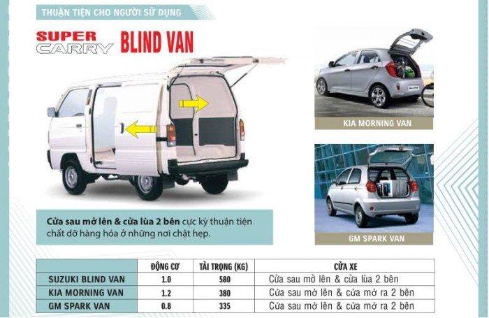 bán xe tải blind van khuyến mại hấp dẫn giá cạnh tranh rẻ nhất Hà Nội.
