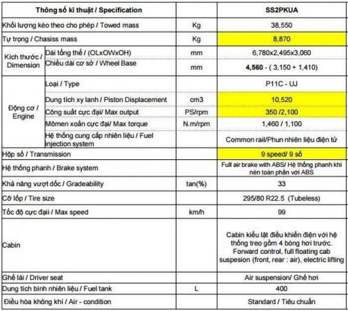 Hino 700 Series (HDT) sản xuất năm 2016 Số tay (số sàn)