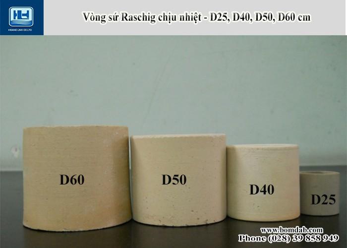 Đệm sứ Ceramic, Vật liệu đệm chịu nhiệt, Raschig