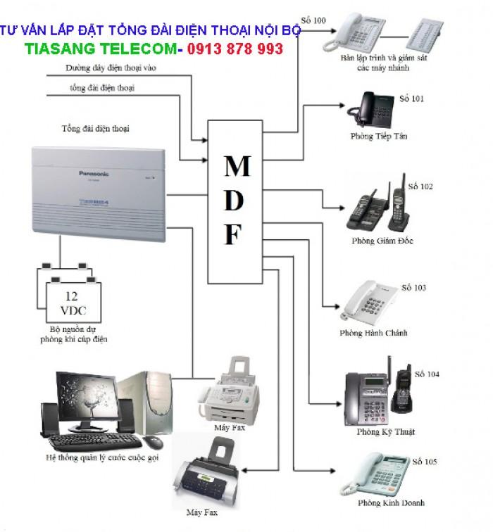 Mua bán, thi công, lắp ráp Tổng đài điện thoại nội bộ tại TPHCM0