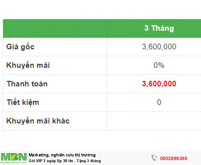 Khuyến mãi Nhân đôi Gói VIP 3 ngày Up 30 tin, 1 tin 30 lần, Phí 1 triệu 2/tháng tặng 5 bài PR