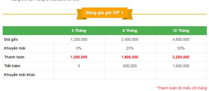 Quyền lợi cực hấp dẫn khi tham gia VIP 1 6 tháng tại MuaBanNhanh