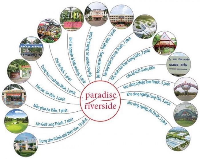 Siêu hấp dẫn: Mở bán đợt 1 Dự án ven sông TP Biên Hoà*PARADISE RIVERSIDE* chỉ 396tr/45% sở hữu đất
