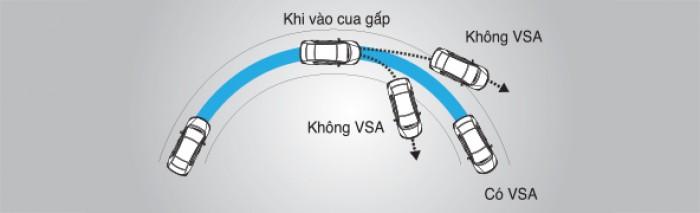 Honda Jazz- Nhập Thái nguyên chiếc-Hỗ trợ trả góp-Có hàng giao ngay