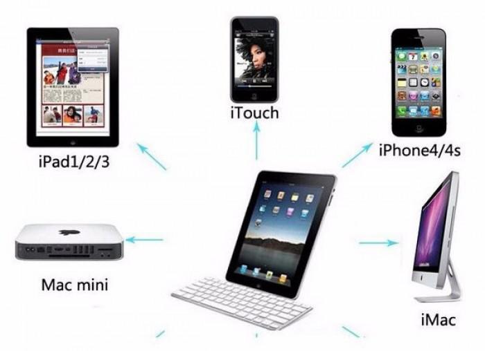 Bàn phím Bluetooth giá rẻ nhập khẩu sang trọng smart keyboard7