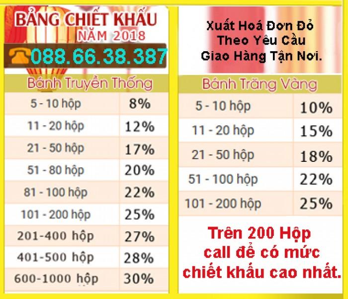 Npp Bánh Trung Thu Kinh Đô, Chiết Khấu % Cao , Tặng Quà Hấp Dẫn3