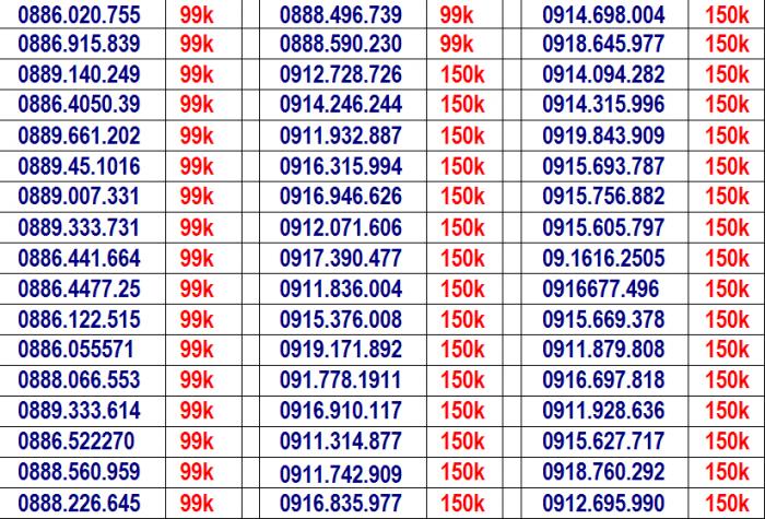 sim VINA giá rẻ,.. miễn phí ship vơi hóa đơn từ 2 sim30