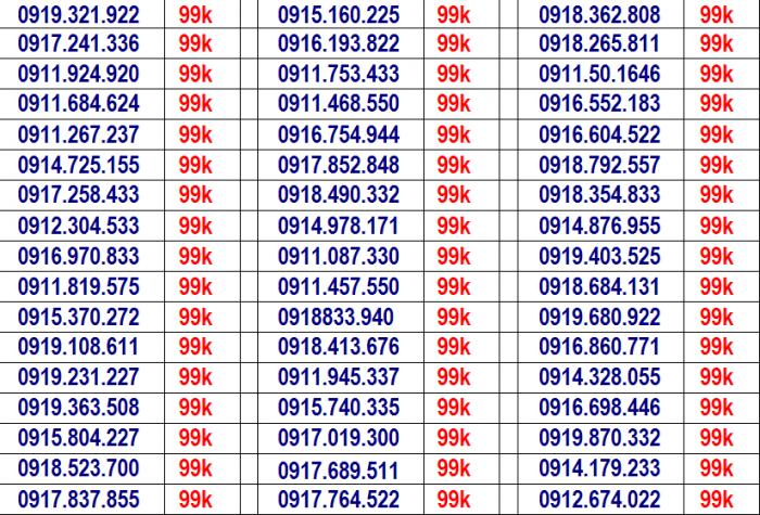 sim VINA giá rẻ,.. miễn phí ship vơi hóa đơn từ 2 sim29