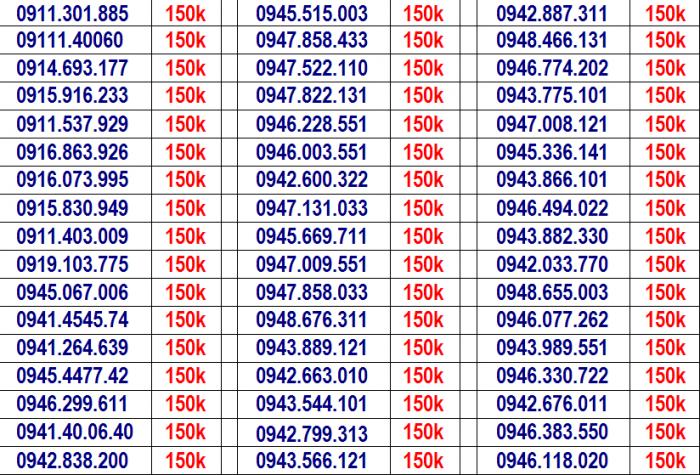 sim VINA giá rẻ,.. miễn phí ship vơi hóa đơn từ 2 sim28