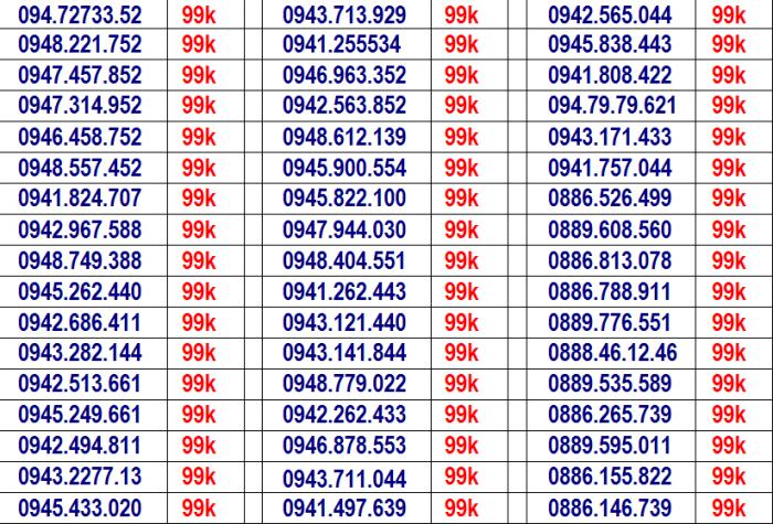 sim VINA giá rẻ,.. miễn phí ship vơi hóa đơn từ 2 sim25