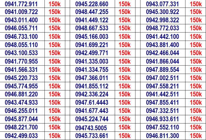 sim VINA giá rẻ,.. miễn phí ship vơi hóa đơn từ 2 sim21
