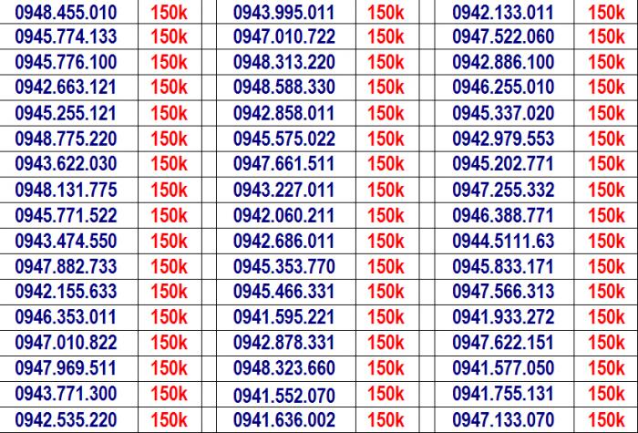 sim VINA giá rẻ,.. miễn phí ship vơi hóa đơn từ 2 sim20