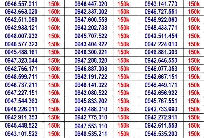 sim VINA giá rẻ,.. miễn phí ship vơi hóa đơn từ 2 sim19