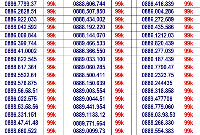 sim VINA giá rẻ,.. miễn phí ship vơi hóa đơn từ 2 sim22