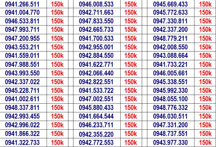 sim VINA giá rẻ,.. miễn phí ship vơi hóa đơn từ 2 sim23