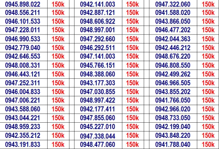 sim VINA giá rẻ,.. miễn phí ship vơi hóa đơn từ 2 sim10