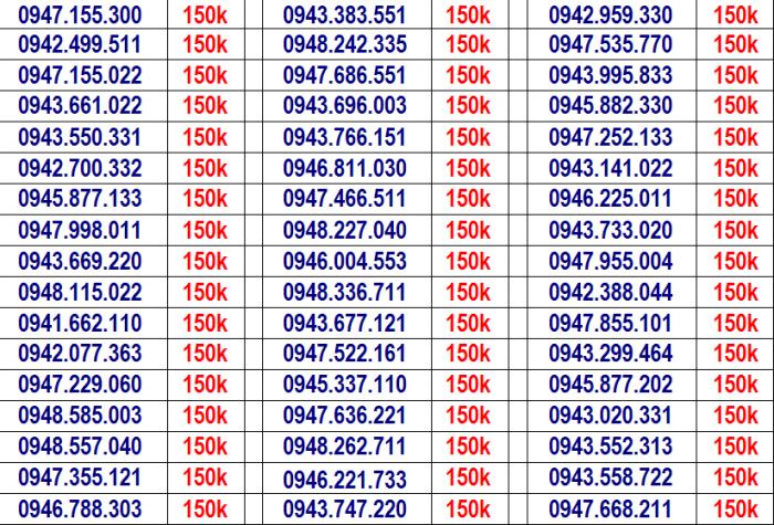 sim VINA giá rẻ,.. miễn phí ship vơi hóa đơn từ 2 sim16