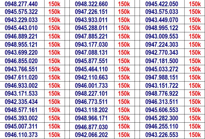 sim VINA giá rẻ,.. miễn phí ship vơi hóa đơn từ 2 sim15
