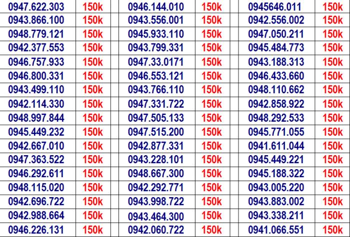 sim VINA giá rẻ,.. miễn phí ship vơi hóa đơn từ 2 sim13