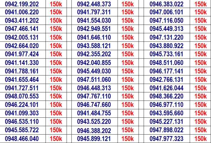 sim VINA giá rẻ,.. miễn phí ship vơi hóa đơn từ 2 sim11