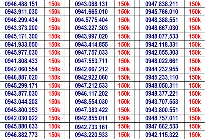sim VINA giá rẻ,.. miễn phí ship vơi hóa đơn từ 2 sim9