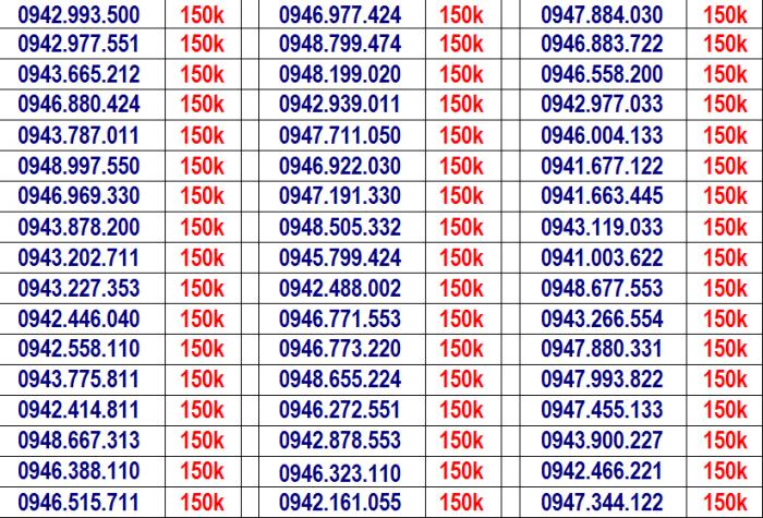 sim VINA giá rẻ,.. miễn phí ship vơi hóa đơn từ 2 sim18