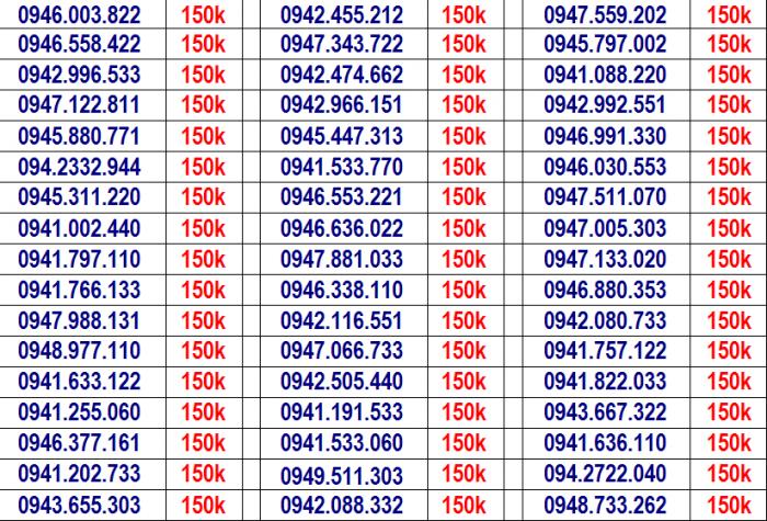 sim VINA giá rẻ,.. miễn phí ship vơi hóa đơn từ 2 sim7