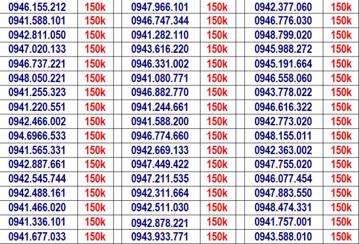 sim VINA giá rẻ,.. miễn phí ship vơi hóa đơn từ 2 sim12
