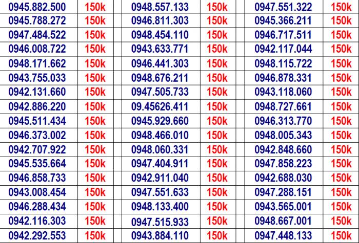 sim VINA giá rẻ,.. miễn phí ship vơi hóa đơn từ 2 sim17