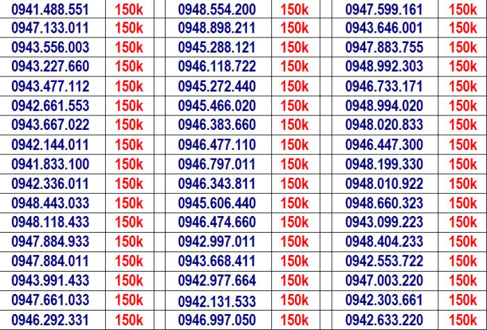 sim VINA giá rẻ,.. miễn phí ship vơi hóa đơn từ 2 sim4