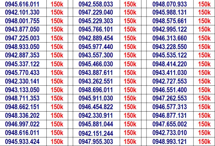 sim VINA giá rẻ,.. miễn phí ship vơi hóa đơn từ 2 sim14