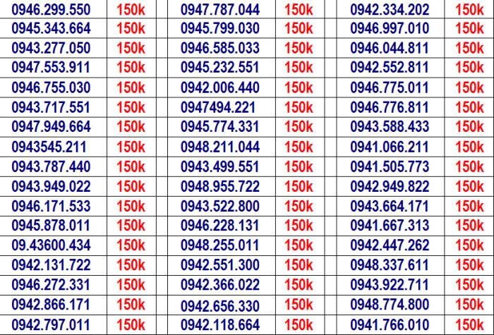 sim VINA giá rẻ,.. miễn phí ship vơi hóa đơn từ 2 sim8